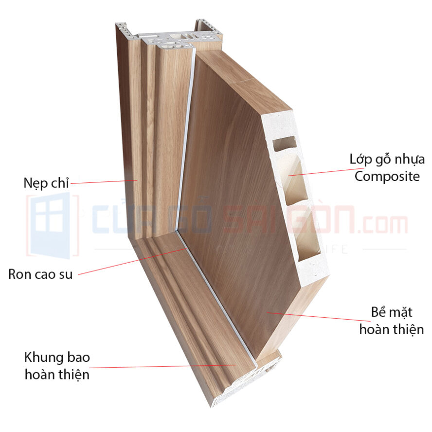 Mặt cắt cửa gỗ Composite